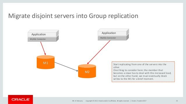 Copyright © 2017, Oracle and/or its affiliates. All rights reserved. | Migrate disjoint servers into Group replication 254...