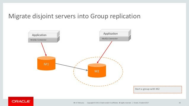 Copyright © 2017, Oracle and/or its affiliates. All rights reserved. | Migrate disjoint servers into Group replication 264...