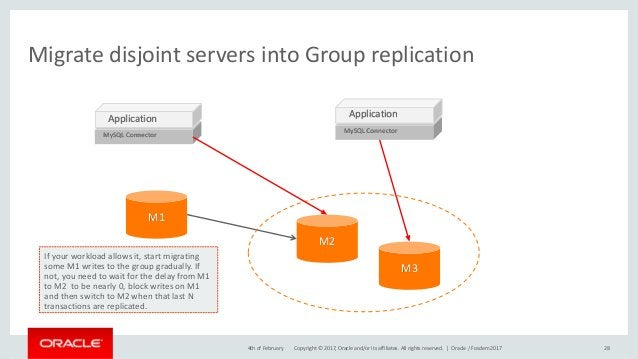 Copyright © 2017, Oracle and/or its affiliates. All rights reserved. | Migrate disjoint servers into Group replication 284...