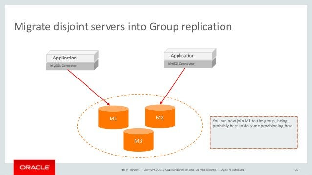 Copyright © 2017, Oracle and/or its affiliates. All rights reserved. | Migrate disjoint servers into Group replication 294...