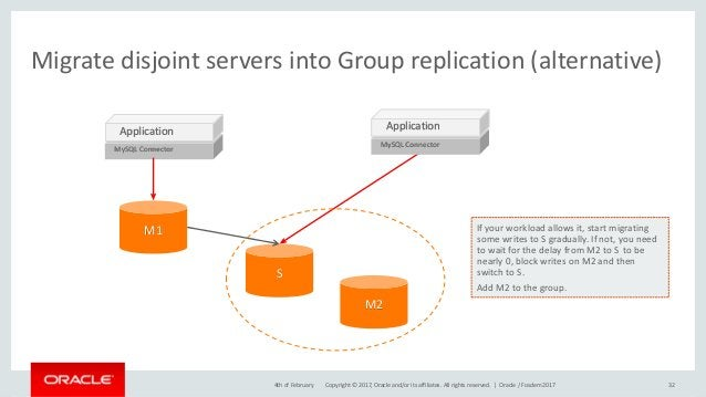 Copyright © 2017, Oracle and/or its affiliates. All rights reserved. | Migrate disjoint servers into Group replication (al...