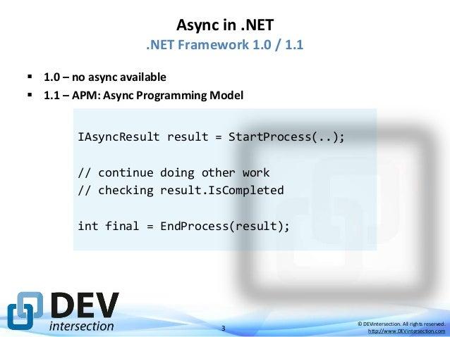 Async ASP.NET Applications Slide 3