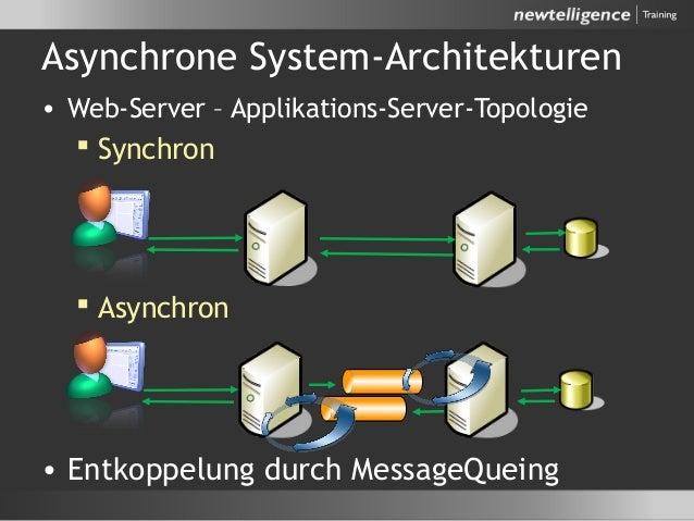 Asynchrone System-Architekturen • Web-Server – Applikations-Server-Topologie  Synchron  Asynchron • Entkoppelung durch M...