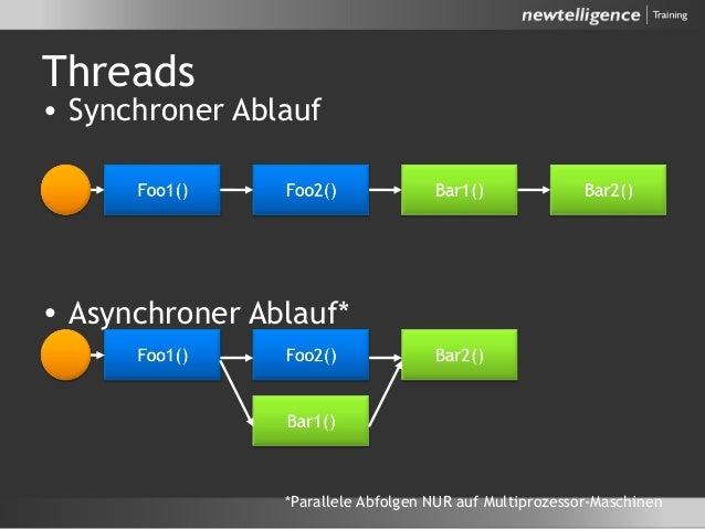 Threads • Synchroner Ablauf • Asynchroner Ablauf* *Parallele Abfolgen NUR auf Multiprozessor-Maschinen