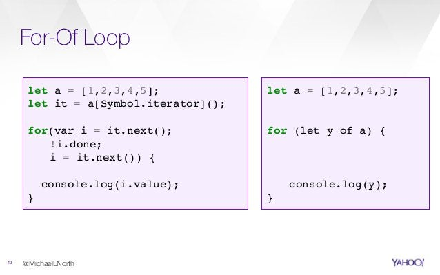 For-Of Loop 10 @MichaelLNorth let a = [1,2,3,4,5]; for (let y of a) { console.log(y); } let a = [1,2,3,4,5]; let it = a[Sy...
