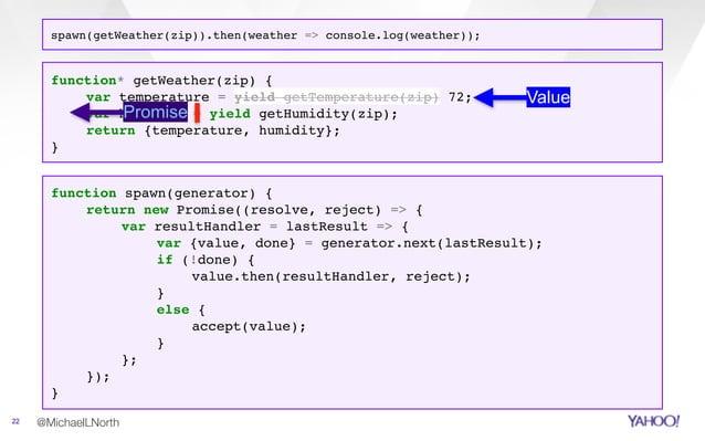 @MichaelLNorth22 function spawn(generator) { return new Promise((resolve, reject) => { var resultHandler = lastResult => {...
