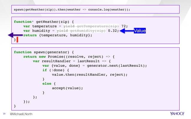 @MichaelLNorth23 function spawn(generator) { return new Promise((resolve, reject) => { var resultHandler = lastResult => {...