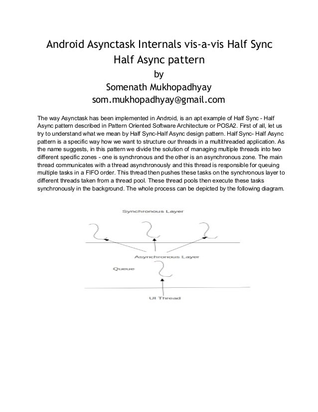 Android Asynctask Internals vis-a-vis Half Sync Half Async pattern by Somenath Mukhopadhyay som.mukhopadhyay@gmail.com The...