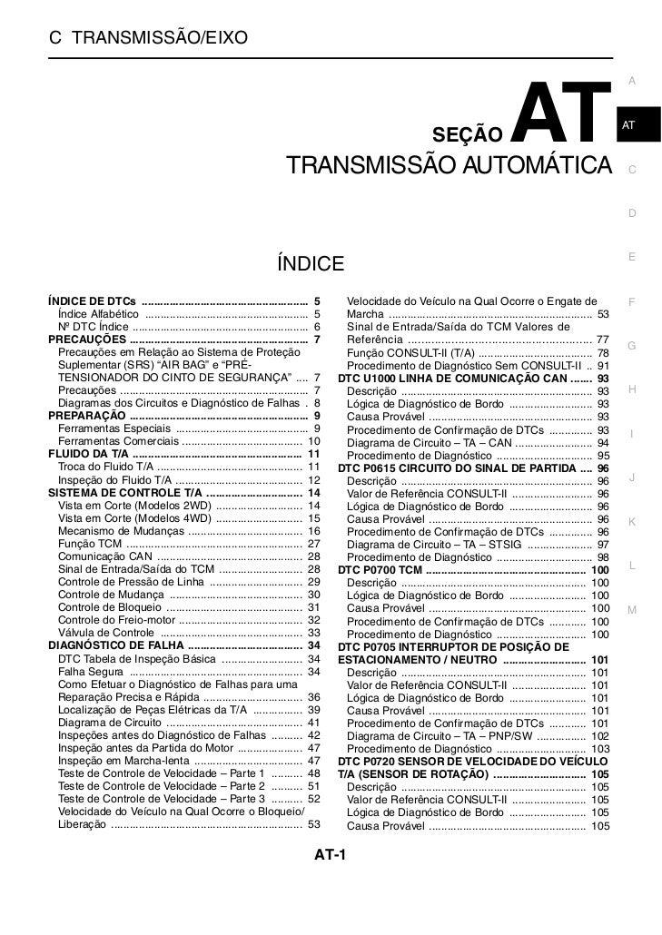 TRANSMISSÃO AUTOMÁTICAC TRANSMISSÃO/EIXO                                                                                  ...