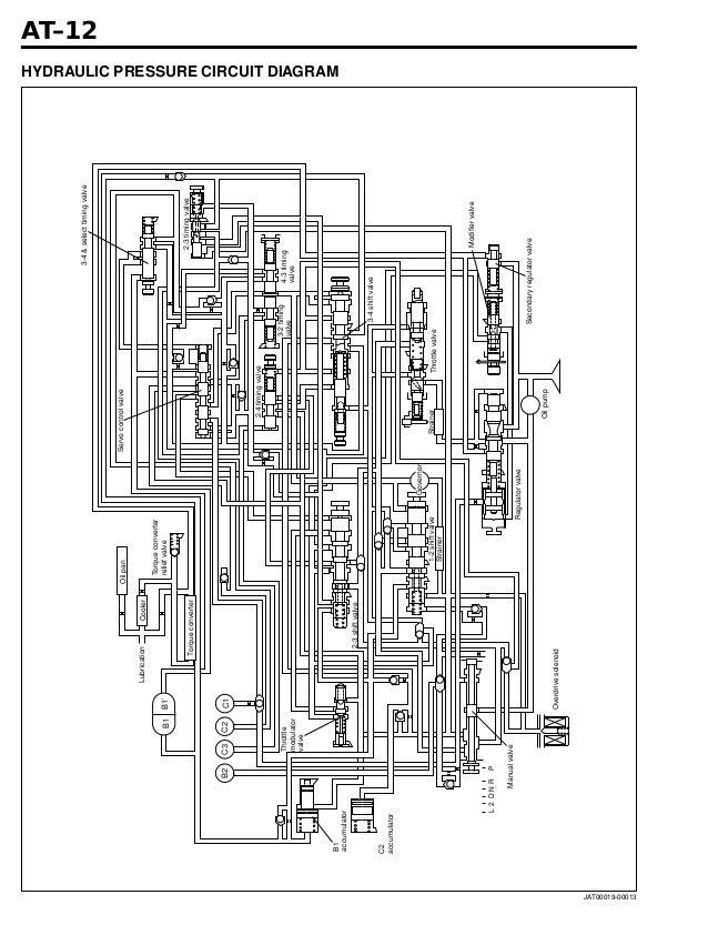 manual de caja autom u00c1tica de terios