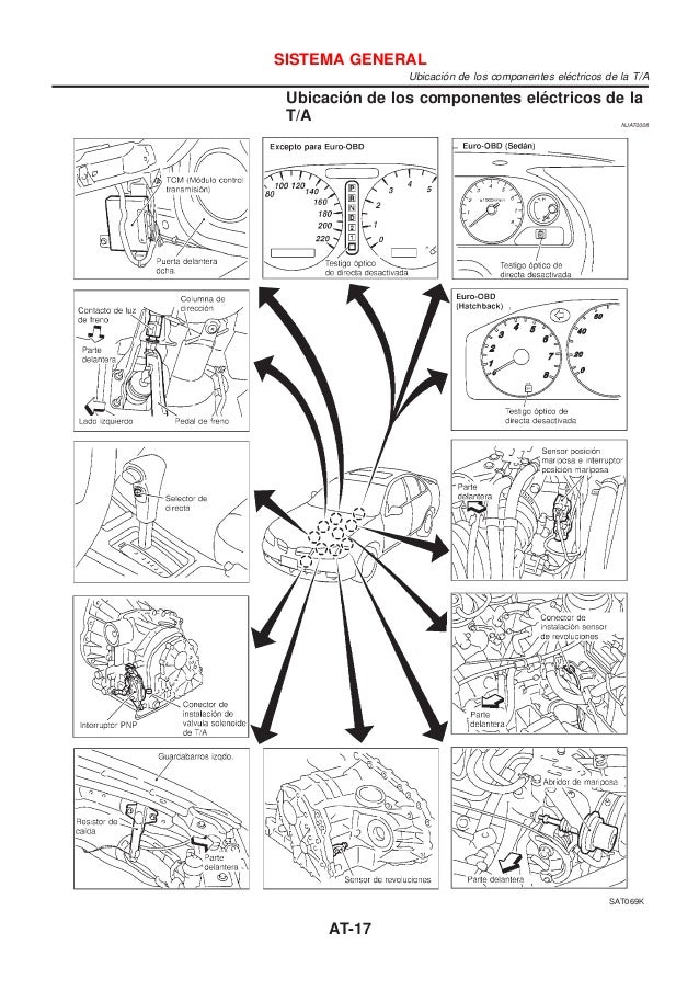 At Manual de taller de Nissan almera modelo m16 caja de