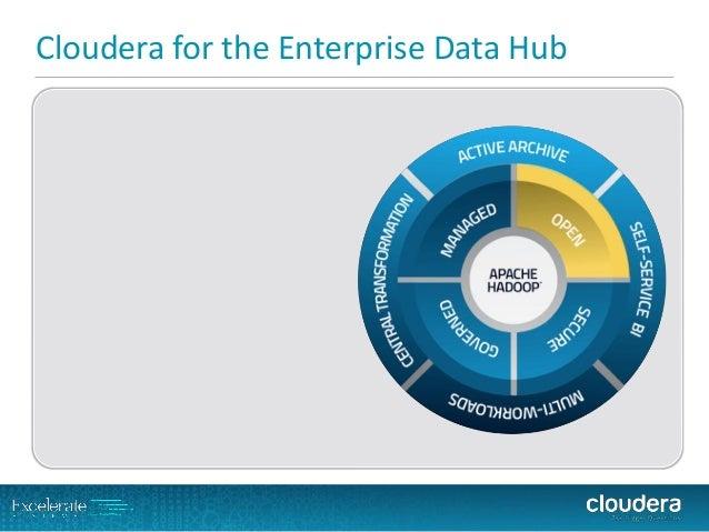 Cloudera for the Enterprise Data Hub