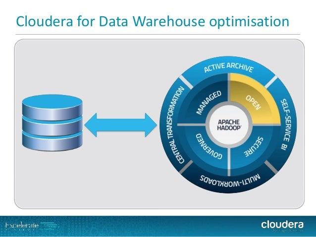 Cloudera for Data Warehouse optimisation