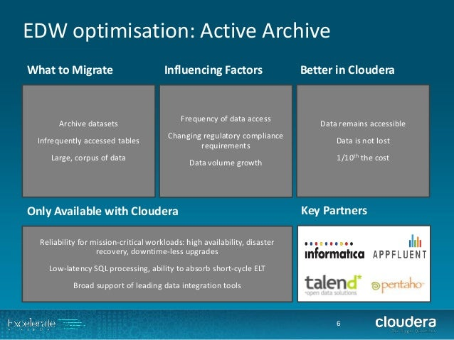 EDW optimisation: Active Archive  6  Archive datasets  Infrequently accessed tables  Large, corpus of data  Frequency of d...