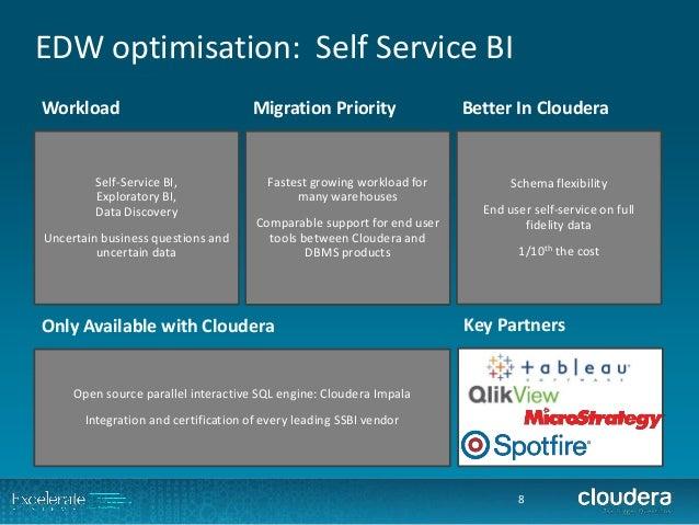 EDW optimisation: Self Service BI  8  Self-Service BI, Exploratory BI, Data Discovery  Uncertain business questions and un...