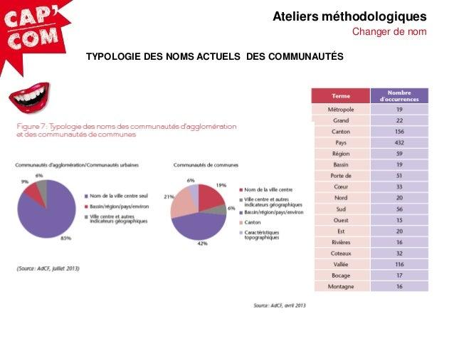 Ateliers méthodologiques Changer de nom TYPOLOGIE DES NOMS ACTUELS DES COMMUNAUTÉS