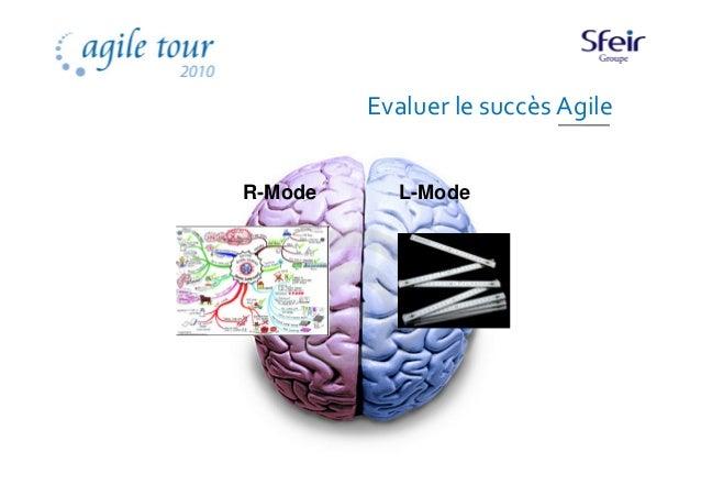 At2010 Signes De RéUssite Agile Slide 3