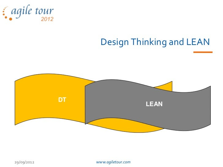 At2012 bengaluru leanand_designthinking_manikc Slide 2