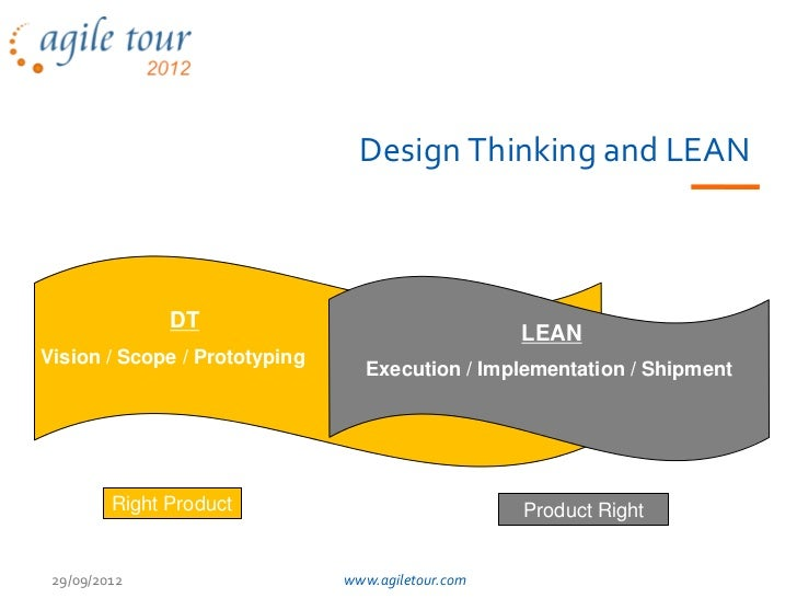 At2012 bengaluru leanand_designthinking_manikc Slide 3