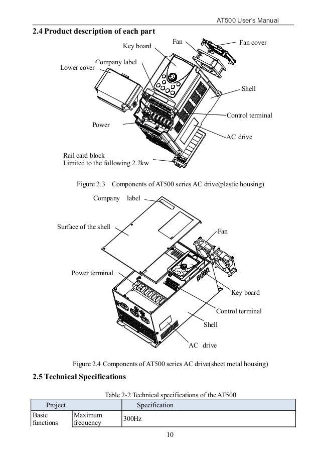 At500 manual