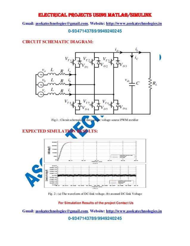 Control Strategy for Three Phase Voltage Source PWM