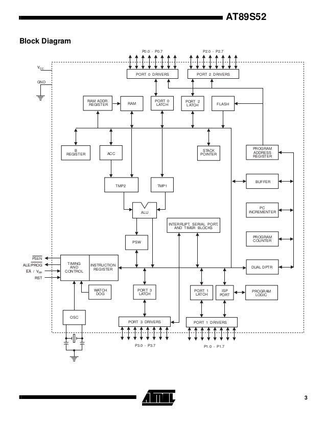 At89s52 at89s52 block diagram ccuart Choice Image
