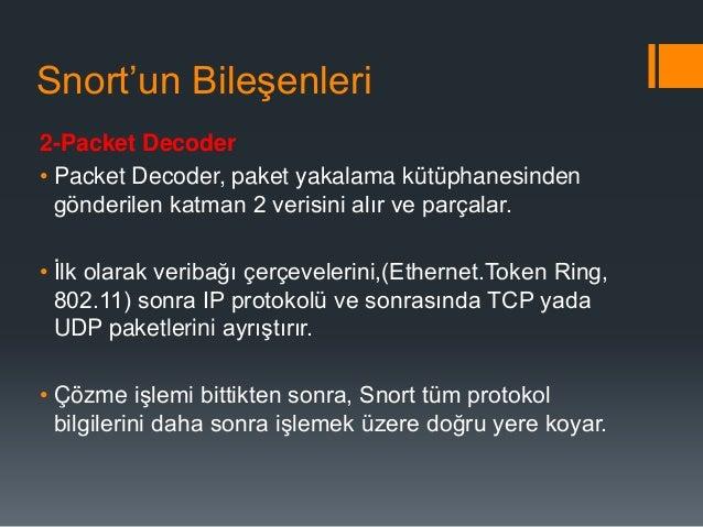 """Snort""""un Bileşenleri 3- Preprocessor  • Snort""""un önişlemcisi açılıp kapatılabilen eklentilere sahiptir. • Ön işleme çözüml..."""