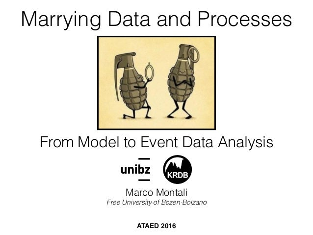 From Model to Event Data Analysis Marco Montali Free University of Bozen-Bolzano