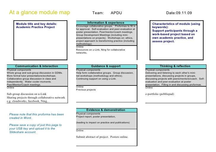 At a glance module map                                        Team:            APDU                                      D...