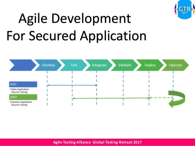 Atagtr2017 Security Test Driven Development Stdd
