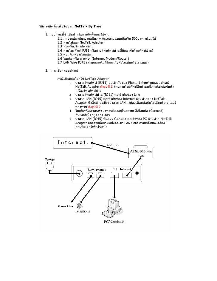 วิธีการติดตั้งเพื่อใชงานNetTalkByTrue      1. อุปกรณที่จําเปนสําหรับการติดตั้งและใชงาน            1.1 กลองแปลงสั...