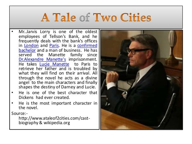 an analysis of the important character of dr alexandre manette Quizzes book  novel  a tale of two cities  a tale of two cities test  dr manette d  find out which aladdin character are you related topics.