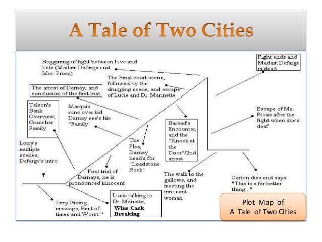A Tale Of Two Cities - Plot cities on a map