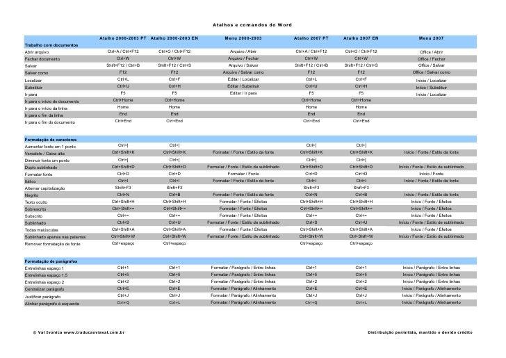 Atalhos e comandos do Word                                   Atalho 2000-2003 PT Atalho 2000-2003 EN               Menu 20...