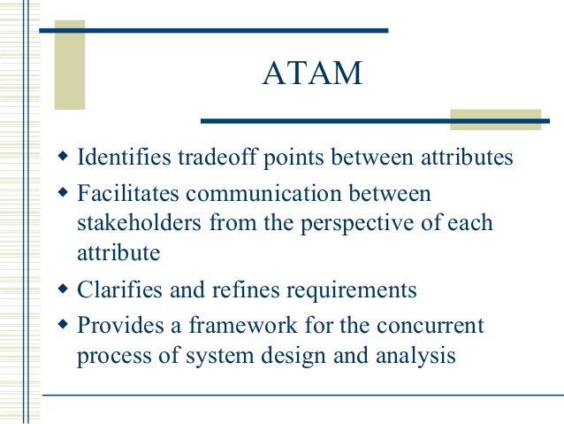 System architecture tradeoff analysis method