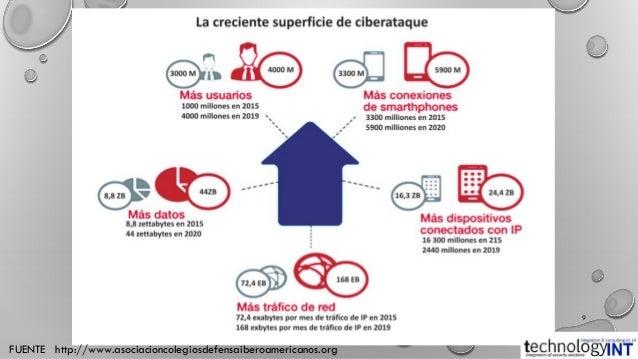 Ataques ciberneticos a cajeros automaticos for Los cajeros automaticos