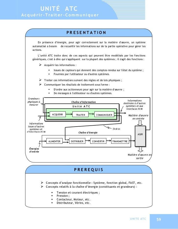 U NIT É A TCAcquérir-Traiter-Communiquer                                    PRESENTATION           En présence d'énergie, ...