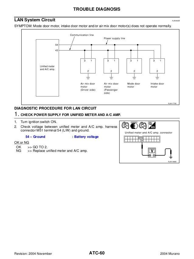 atc rh slideshare net