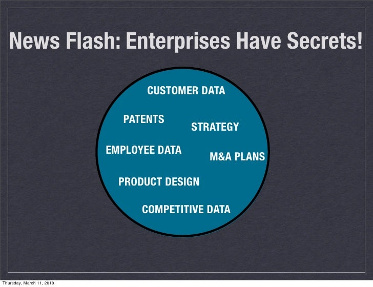 News Flash: Enterprises Have Secrets!                                   CUSTOMER DATA                                PATEN...
