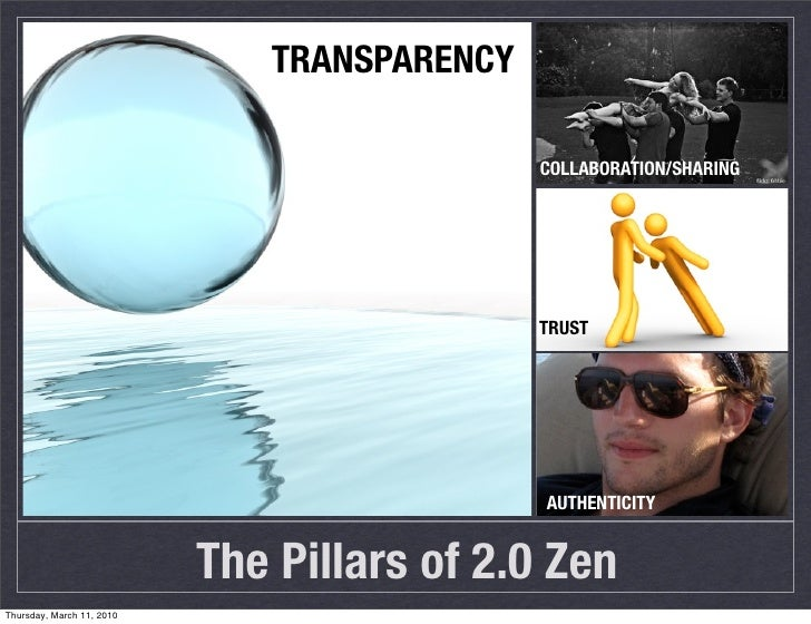 TRANSPARENCY                                               COLLABORATION/SHARING                                          ...