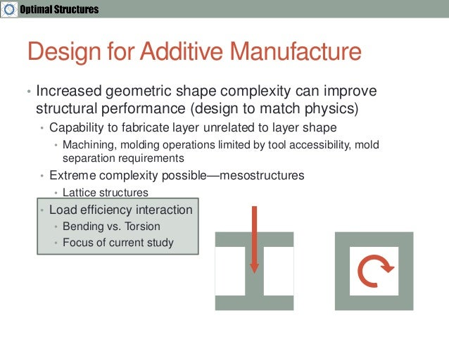 Leveraging Geometric Shape Complexity, in Optimal Design for Additive…