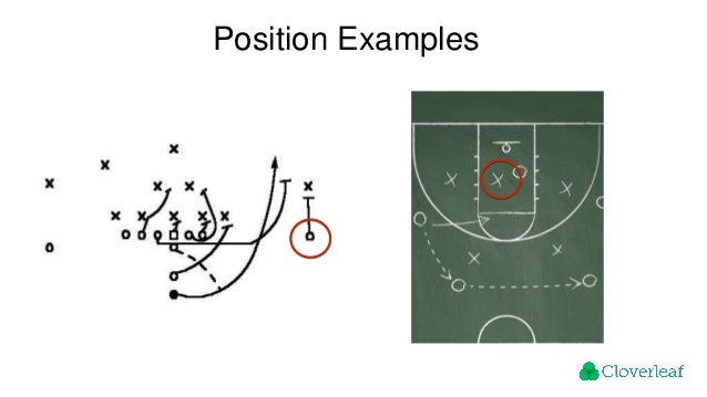 Position vs Positioning Slide 3