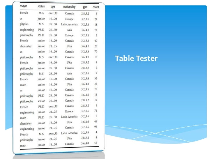 Patterns for Scripted Acceptance Test-Driven Development