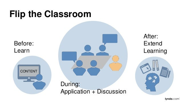 The Neuroscience of Learning Design