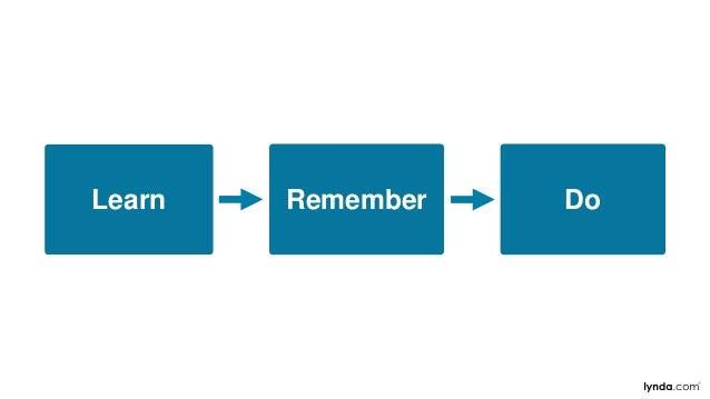Learn DoRemember