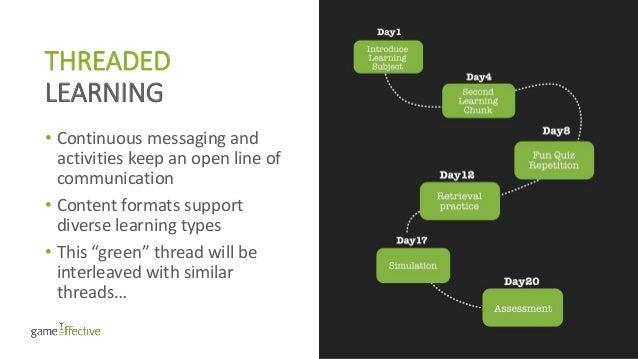 THREADED LEARNING • Continuous messaging and activities keep an open line of communication • Content formats support diver...