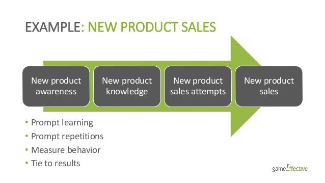 EXAMPLE: NEW PRODUCT SALES New product awareness New product knowledge New product sales attempts New product sales • Prom...