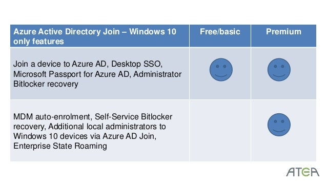 Atea ems roadshow - windows 10 management i en cloud first world