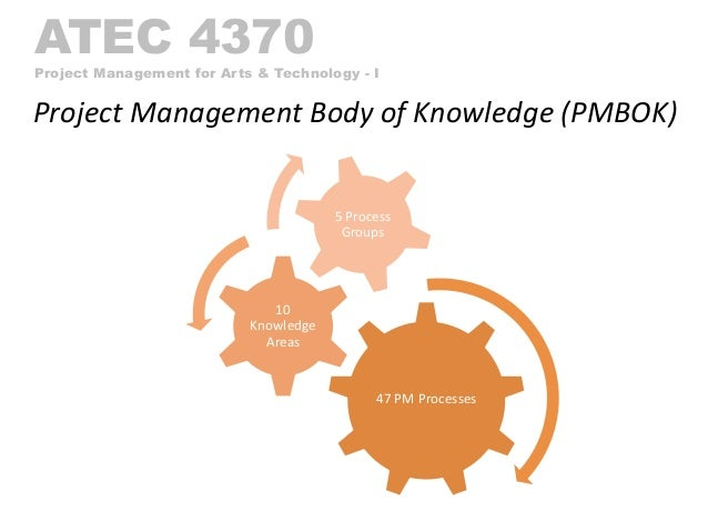 an overview of the project management body of knowledge an internationally recognized process Application of project management body of knowledge (pmbok) principles   all our courses have been transferred to knowledge management international  university  pmbok recognizes 5 basic process groups and 9 knowledge areas  typical  knowledge master also permits the description of processes in  graphical.