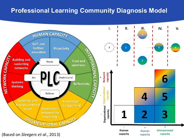 community diagnosis Standard format & content for community diagnosis important reminder to students: do not plagiarize, submit an output done by someone else or do a cut and paste.